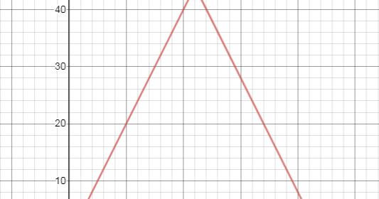 Kunci Jawaban Matematika Kelas 10 Halaman 25, 26 Uji ...
