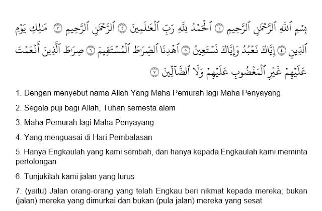 Amalan Dan Doa Al Fatihah Arab Beserta Terjemahannya