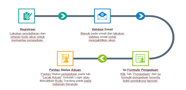 keselamatan transportasi di indonesia