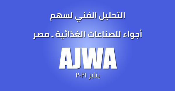 التحليل الفني لسهم أجواء للصناعات الغذائية ـ مصر 17012021