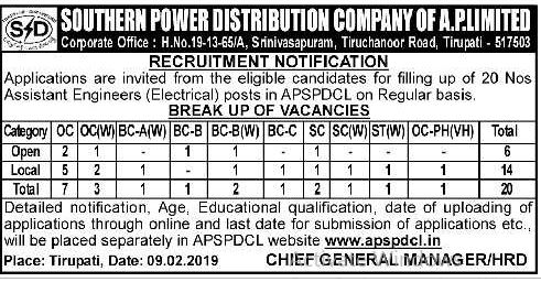 AP Southern Power APSPDCL Assistant Engineer 20 Govt Jobs
