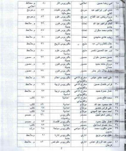 اسماء المقبولين في دوائر امانة بغداد (دائرة العلاقات العامة / دائرة المتنزهات والتشجير)