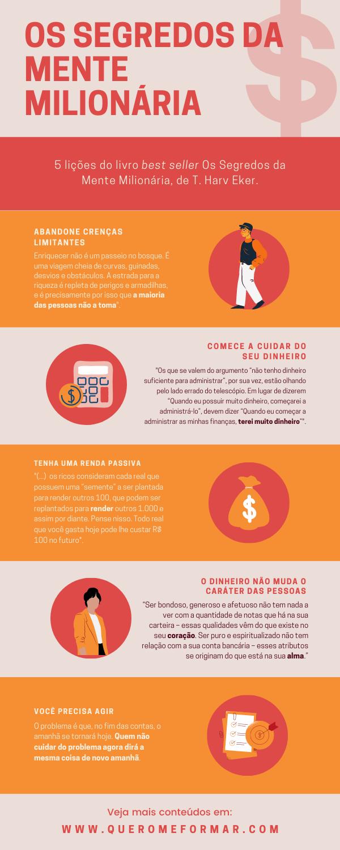 Infográfico com 5 Coisas que o Livro Os Segredos da Mente Milionária Pode Te Ensinar Sobre Riqueza e Mindset