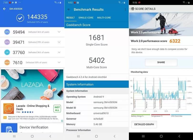 Samsung Galaxy A50 Benchmark Scores