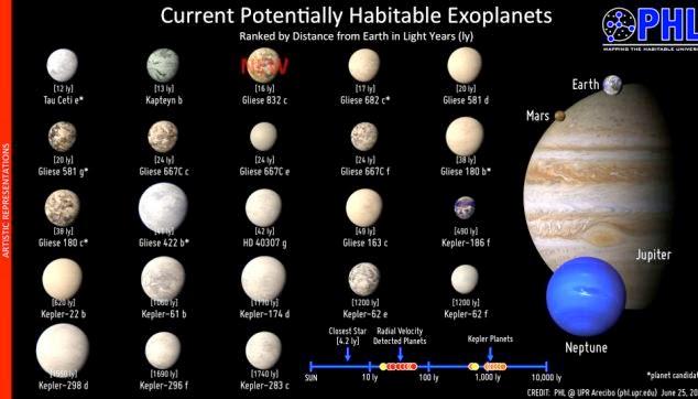 super-earth-gliese-832c-alien-planet-extra-terrestrial-extraterrestrial-life