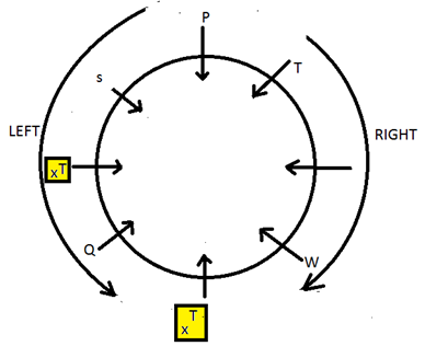 Circular Seating Arrangement 8