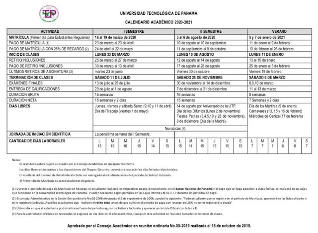 Universidad Tecnología de Panamá — Calendario Académico 2020-2021