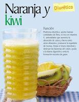 Jugos saludables naranja y kiwi