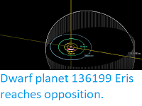 https://sciencythoughts.blogspot.com/2019/10/dwarf-planet-136199-eris-reaches.html