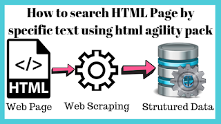 How to search HTML Page by specific text using html agility pack?