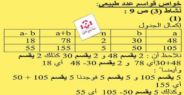 حل النشاط 3 صفحة 9 من الكتاب المدرسي رابعة متوسط الجيل الثاني