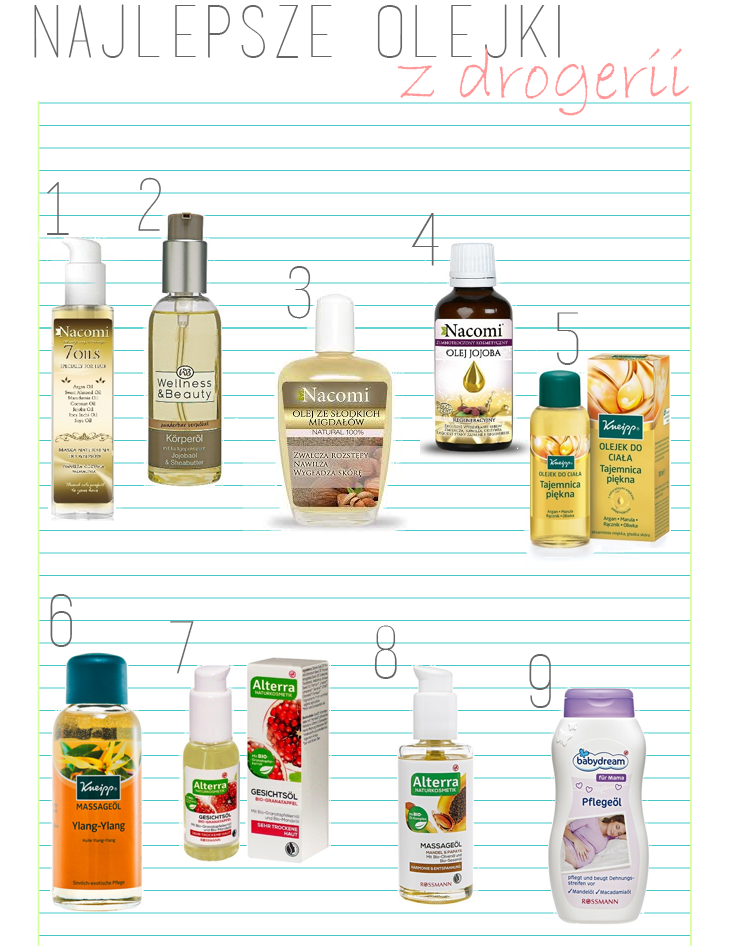 Najlepsze oleje do włosów dostępne w drogeriach - Czytaj więcej »