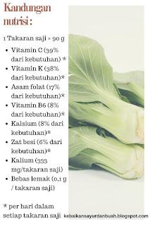 Kandungan nutrisi Bok Choy