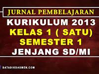 Jurnal Pembelajaran Tematik Kelas 1 Semester 1 SD/MI Kurikulum 2013 Tahun Pelajaran 2020 - 2021