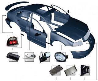 Web para comprar piezas de coche