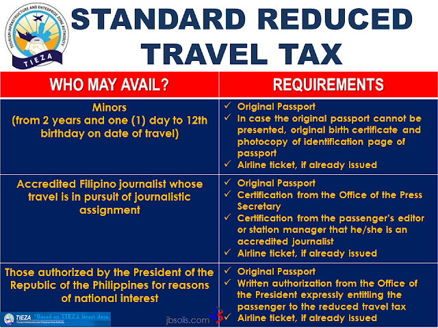 If you will travel anywhere in the world from the Philippines, you must be aware about the travel tax that you need to settle before your flight. What is a travel tax? According to TIEZA ( Tourism Infrastructure and Enterprise Zone Authority), it is a levy imposed by the Philippine government on individuals who are leaving the Philippines, as provided for by Presidential Decree (PD) 1183. A full travel tax for first class passenger is PhP2,700.00 and PhP1,620.00 for economy class. For an average Filipino like me, it's quite pricey. Overseas Filipino Workers, diplomats and airline crew members are exempted from paying travel tax before but now, travel tax for OFWs are included in their air ticket prize and can be refunded later at the refund counter at NAIA. However, OFW dependents can apply for standard reduced travel tax. Children or Minors from 2 years and one (1) day to 12th birthday on date of travel. Accredited Filipino journalist whose travel is in pursuit of journalistic assignment and those authorized by the President of the Republic of the Philippines for reasons of national interest, are also entitled to avail the reduced travel tax. For privileged reduce travel tax, the legitimate spouse and unmarried children (below 21 years old) of the OFWs are qualified to avail. How much can you save if you avail of the reduced travel tax? A full travel tax for first class passenger is PhP2,700.00 and PhP1,620.00 for economy class. Paying it in full can be costly. With the reduced travel tax policy, your travel tax has been cut roughly by 50 percent for the standard reduced rate and further lower for the privileged reduce rate. How much is the Reduced Travel Tax? First Class Economy Standard Reduced Rate P1,350.00 P810.00 Privileged Reduced Rate P400.00 P300.00 Image from TIEZA