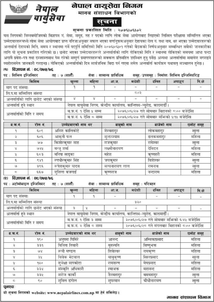 Nepal Airlines Corporation Written Examination Result