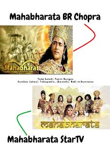 Top 5 Serial TV Favorit tahun 90an-2000an, Top 5 Serial TV Favorit tahun1990, Top 5 Serial TV Favorit tahun 2000, Top 5 Serial TV Favorit di Indonesia, Top 5 Serial TV Favorit di India, Top 5 Serial TV Favorit di Korea Selatan,