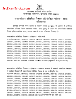 Jharkhand SSC PGT Final Result 2017