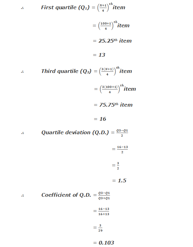 Example 2: Solution