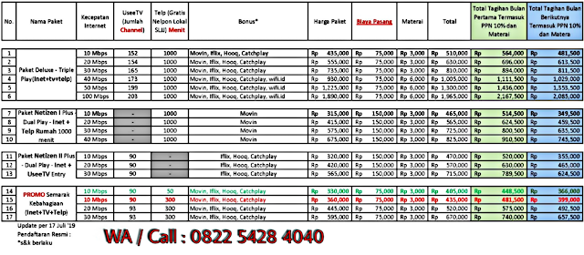 Update informasi harga paket terbaru indihome Balikpapan 2019