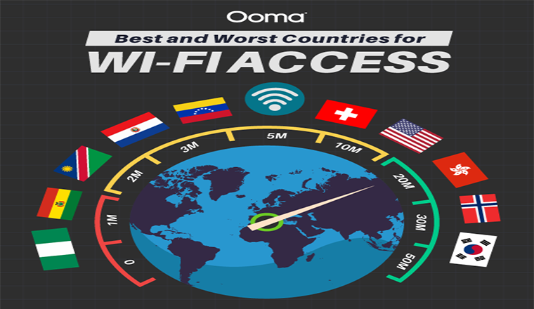 Best and Worst Countries for Wi-Fi Access #infographic