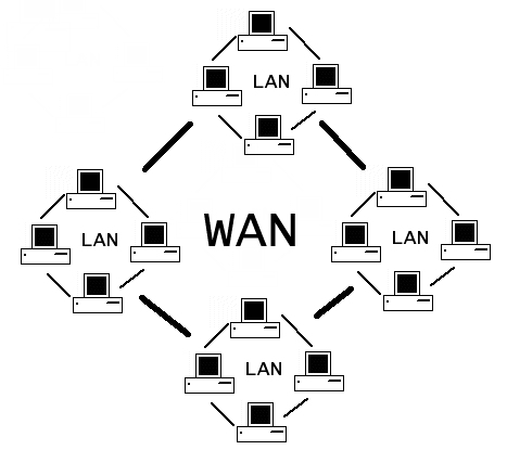 How to do Hacking the WAN Internet Using Metasploit - hack