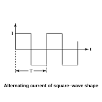 alternating current of square–wave shape