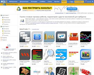 «Маркет» на mql5.com