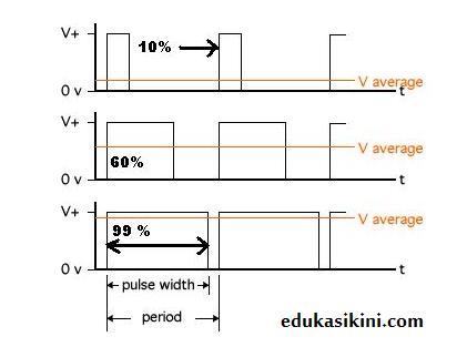 diagram lampu LED