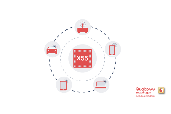 Qualcomm Snapdragon X55 announced, World's most advanced commercial multimode 5G modem