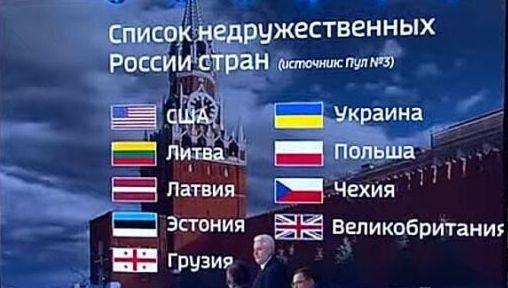 La Russia mette gli Stati Uniti in cima alla lista delle nazioni più ostili