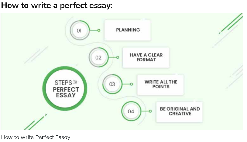 To essays analysis rhetorical write how good