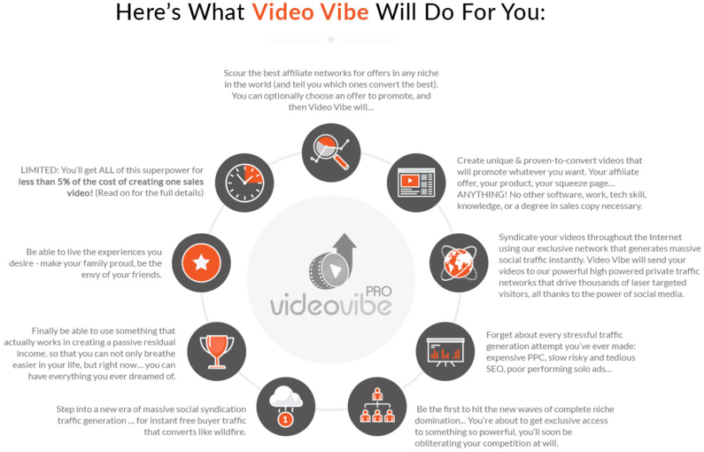 [HOT] Video Vibe Pro [GIVEAWAY]