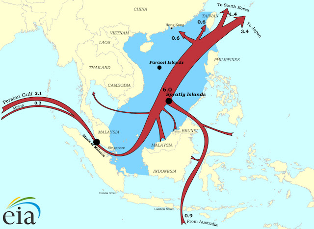 South China Sea - Sea Lanes