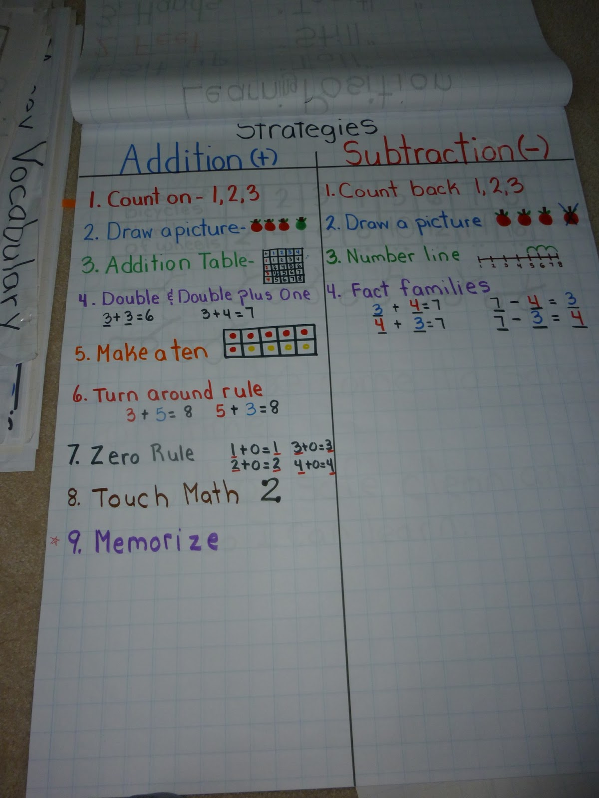 Love 2 Teach Math 2 Oa 2 Addition Anchor Charts