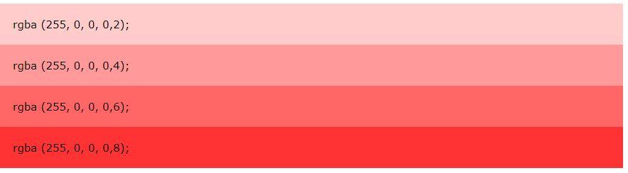 Thuộc tính Màu CSS