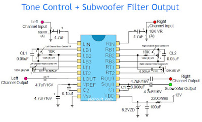 Tone Control + Subwoofer Filter Output