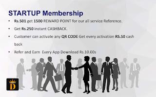 24 Mudra Start up Membership