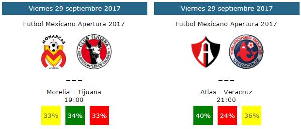 Pronósticos jornada 12 del futbol mexicano del apertura 2017