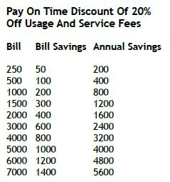 Big Electricity Bill Savings Are Possible