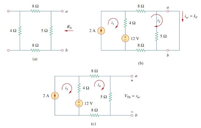 teorema norton pdf
