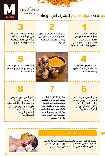 فوائد كثيرة من حليب الكركم