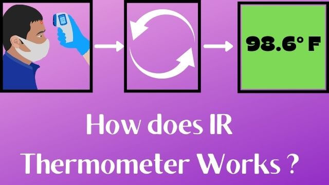 how does IR thermometer works