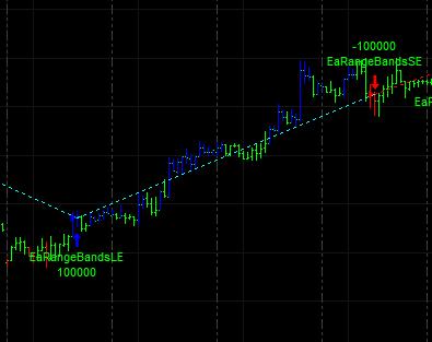 Money and Markets blog: Meta-Trader - Range Bands - Part 3