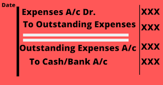 journal entry of outstanding expenses