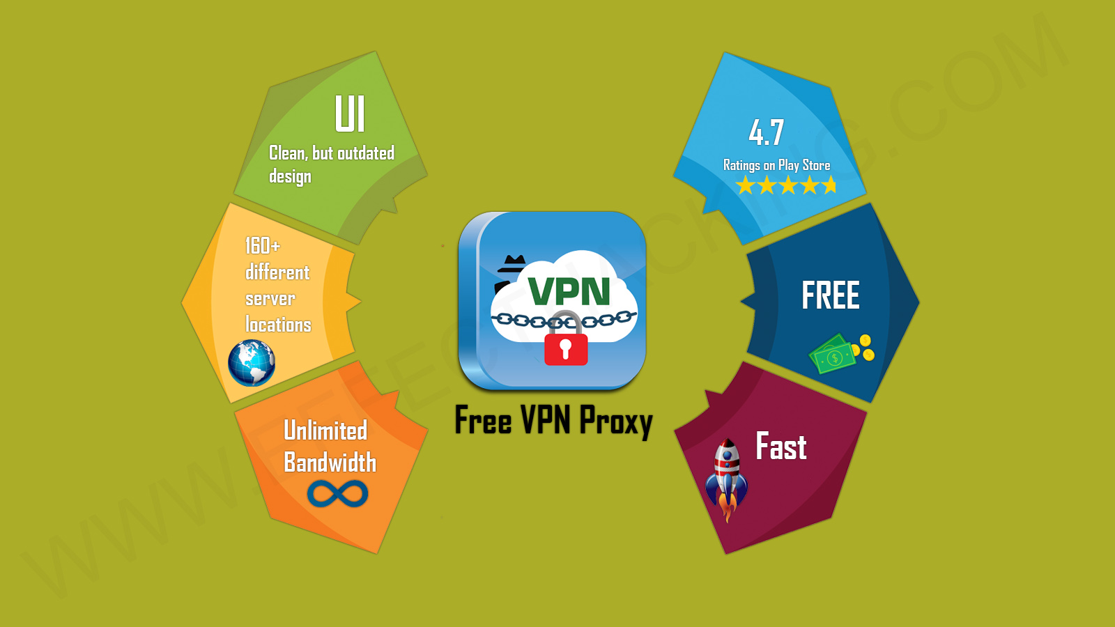 Free VPN Proxy - Bypass blocked website Infographic