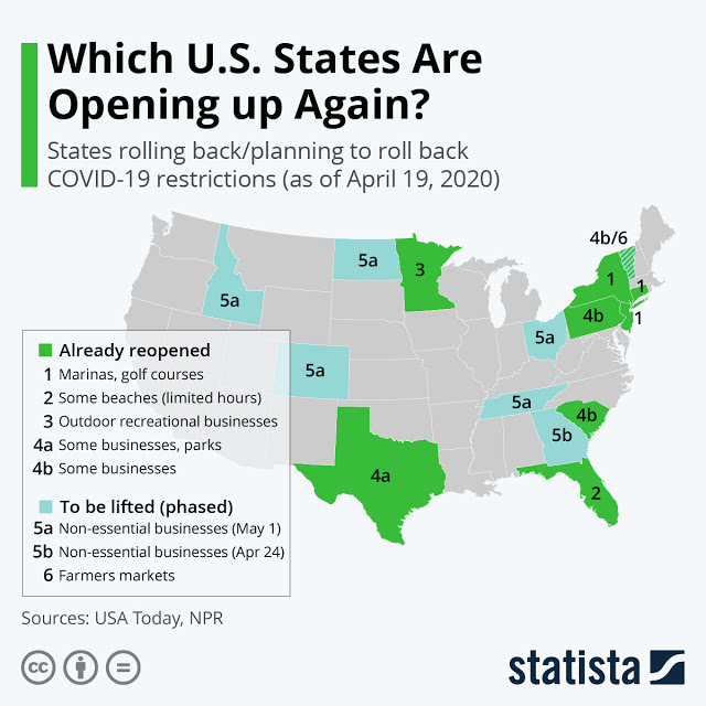 Is America Returning to Normal Amidst the Fear of Covid-19? #infographic