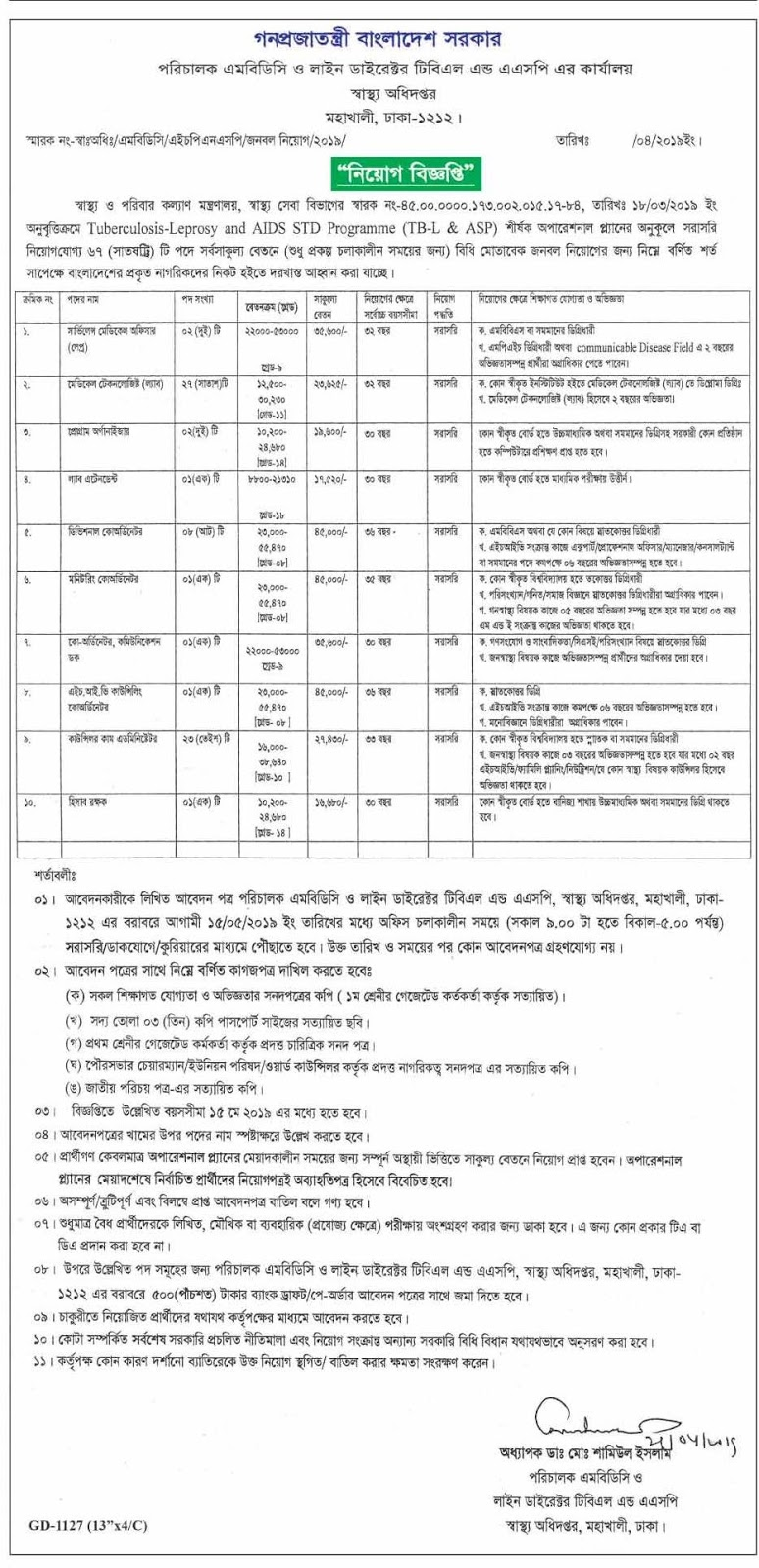 Ministry of Health and Family Welfare Job Circular 2019