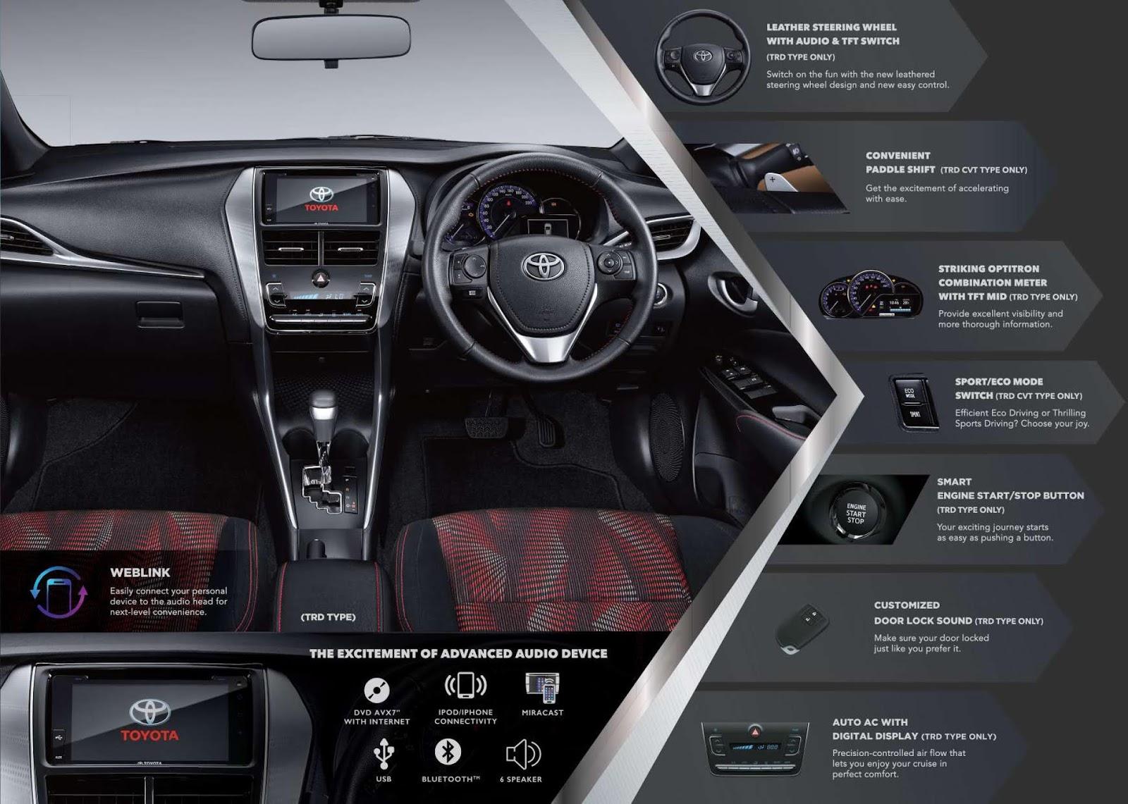 Harga Promo Toyota Yaris Medan